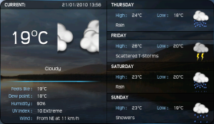 XBMC Weather Plug-In Celcius