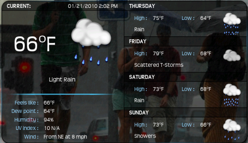XBMC Weather Plug-In Fahrenheit
